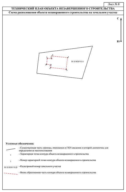 Схема расположения ОНС на